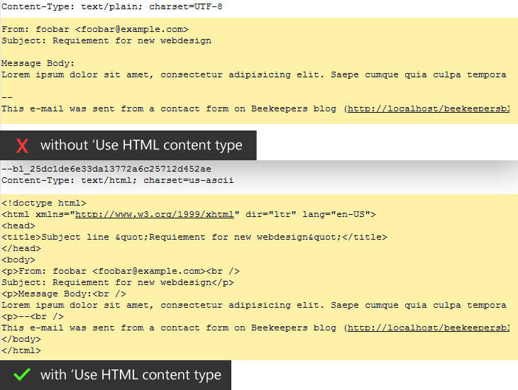 Inspecting Email backend code with and without Use HTML content type